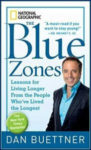 the blue zones with Border